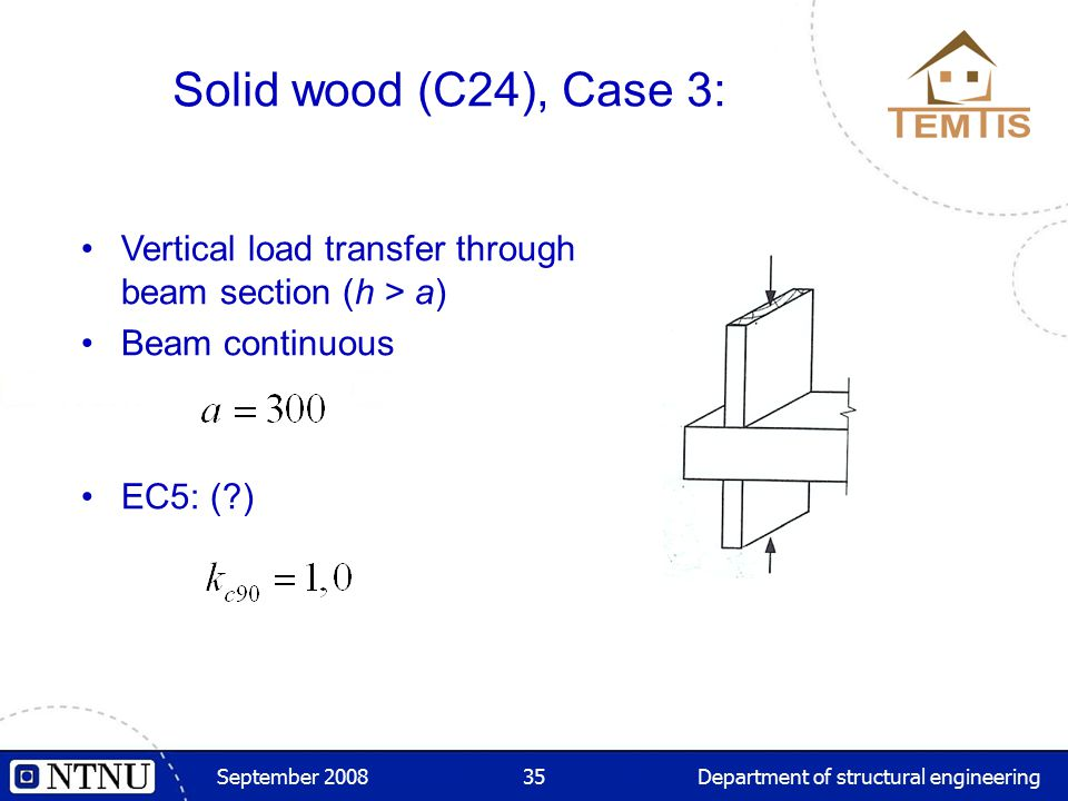 September 2008Department of structural engineering35 Solid wood (C24), Case 3: Vertical load transfer through beam section (h > a) Beam continuous EC5: ( )