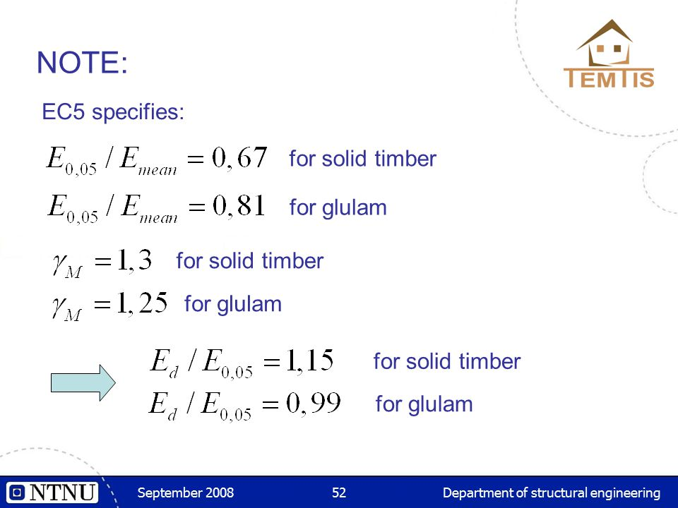 September 2008Department of structural engineering52 NOTE: EC5 specifies: for solid timber for glulam for solid timber for glulam for solid timber for glulam