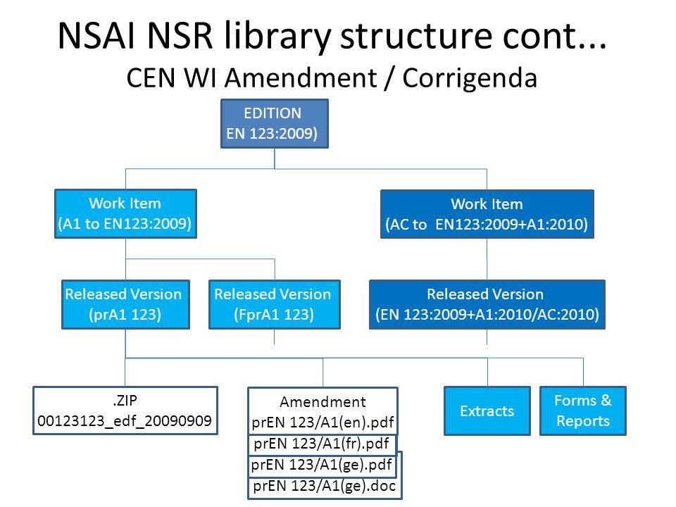 Standard prEN 123/A1(ge).doc Standard prEN 123(fr).doc Standard prEN 123(en).doc Standard prEN 123/A1(ge).pdf Standard prEN 123/A1(fr).pdf NSAI NSR li