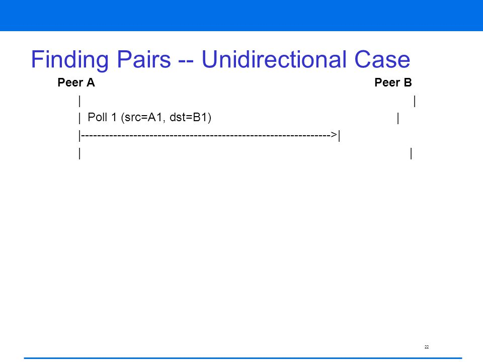 22 Finding Pairs -- Unidirectional Case Peer A Peer B | | | Poll 1 (src=A1, dst=B1) | |-------------------------------------------------------------->| | |