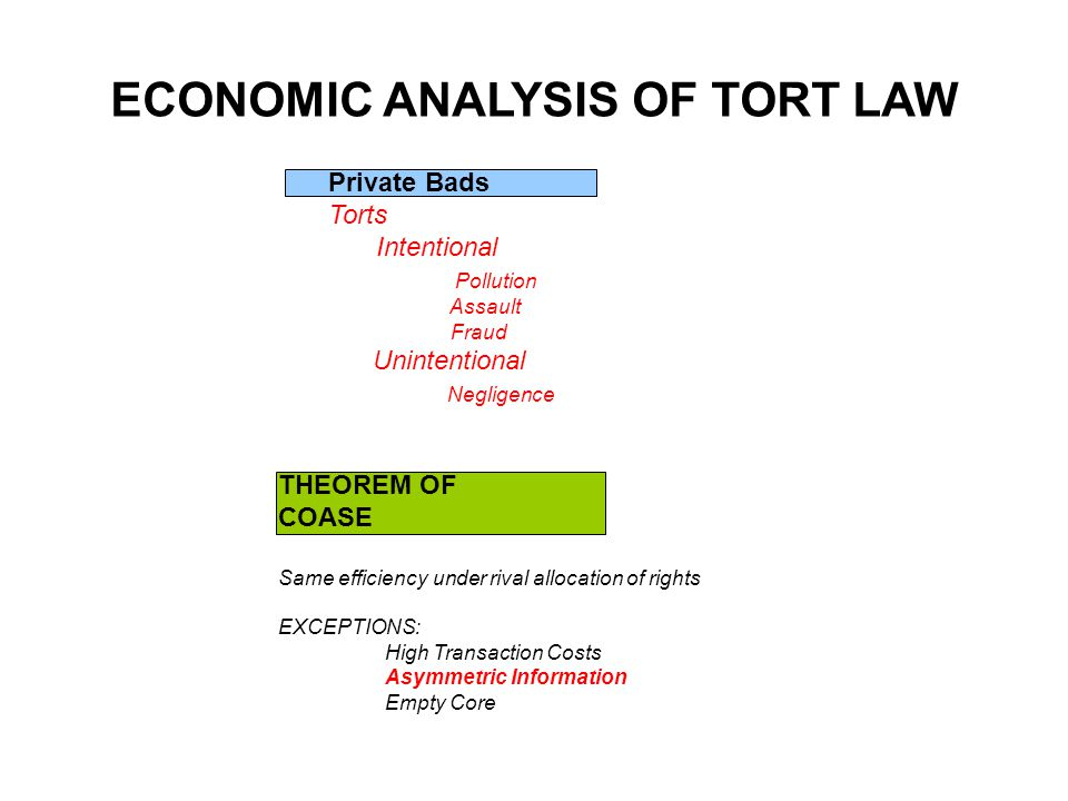 ECONOMIC ANALYSIS OF TORT LAW Private Bads Torts Intentional Pollution Assault Fraud Unintentional Negligence THEOREM OF COASE Same efficiency under rival allocation of rights EXCEPTIONS: High Transaction Costs Asymmetric Information Empty Core