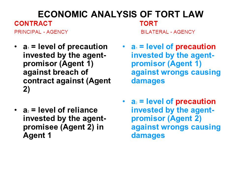 ECONOMIC ANALYSIS OF TORT LAW CONTRACT TORT PRINCIPAL - AGENCY BILATERAL - AGENCY a 1 = level of precaution invested by the agent- promisor (Agent 1) against breach of contract against (Agent 2) a 2 = level of reliance invested by the agent- promisee (Agent 2) in Agent 1 a 1 = level of precaution invested by the agent- promisor (Agent 1) against wrongs causing damages a 2 = level of precaution invested by the agent- promisor (Agent 2) against wrongs causing damages