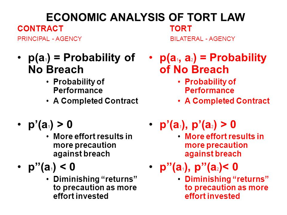 ECONOMIC ANALYSIS OF TORT LAW CONTRACT TORT PRINCIPAL - AGENCY BILATERAL - AGENCY p(a 1 ) = Probability of No Breach Probability of Performance A Completed Contract p'(a 1 ) > 0 More effort results in more precaution against breach p''(a 1 ) < 0 Diminishing returns to precaution as more effort invested p(a 1, a 2 ) = Probability of No Breach Probability of Performance A Completed Contract p'(a 1 ), p'(a 2 ) > 0 More effort results in more precaution against breach p''(a 1 ), p''(a 2 )< 0 Diminishing returns to precaution as more effort invested