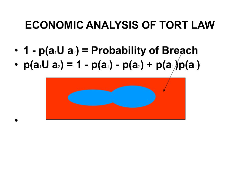 ECONOMIC ANALYSIS OF TORT LAW 1 - p(a 1 U a 2 ) = Probability of Breach p(a 1 U a 2 ) = 1 - p(a 1 ) - p(a 2 ) + p(a 1 )p(a 2 )
