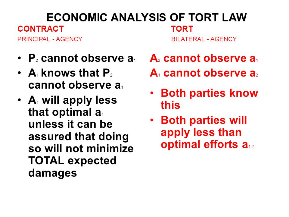 ECONOMIC ANALYSIS OF TORT LAW CONTRACT TORT PRINCIPAL - AGENCY BILATERAL - AGENCY P 2 cannot observe a 1 A 1 knows that P 2 cannot observe a 1 A 1 will apply less that optimal a 1 unless it can be assured that doing so will not minimize TOTAL expected damages A 2 cannot observe a 1 A 1 cannot observe a 2 Both parties know this Both parties will apply less than optimal efforts a 1,2