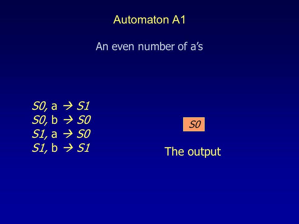 S0 The output S0, a  S1 S0, b  S0 S1, a  S0 S1, b  S1 An even number of a's Automaton A1