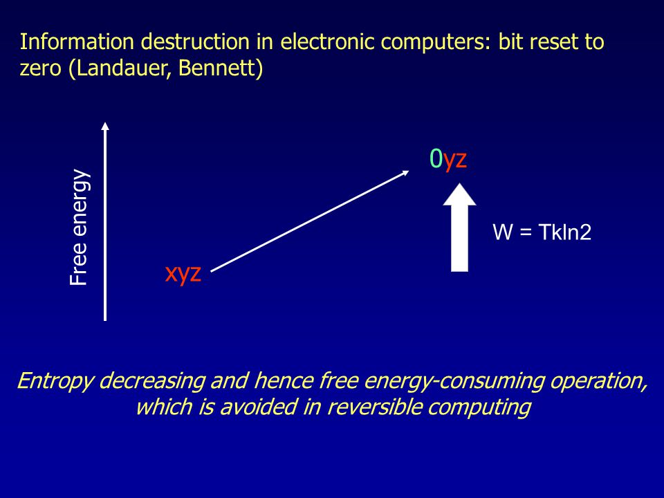 Information destruction in electronic computers: bit reset to zero (Landauer, Bennett) xyz 0yz Free energy W = Tkln2 Entropy decreasing and hence free energy-consuming operation, which is avoided in reversible computing