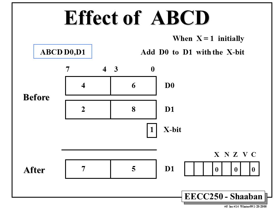 EECC250 - Shaaban #5 lec #14 Winter99 1-20-2000 Effect of ABCD When X = 1 initially X N Z V C 0 0 0 7 5 D1 7 4 3 0 4 6 D0 1 X-bit 2 8 D1 ABCD D0,D1 Ad