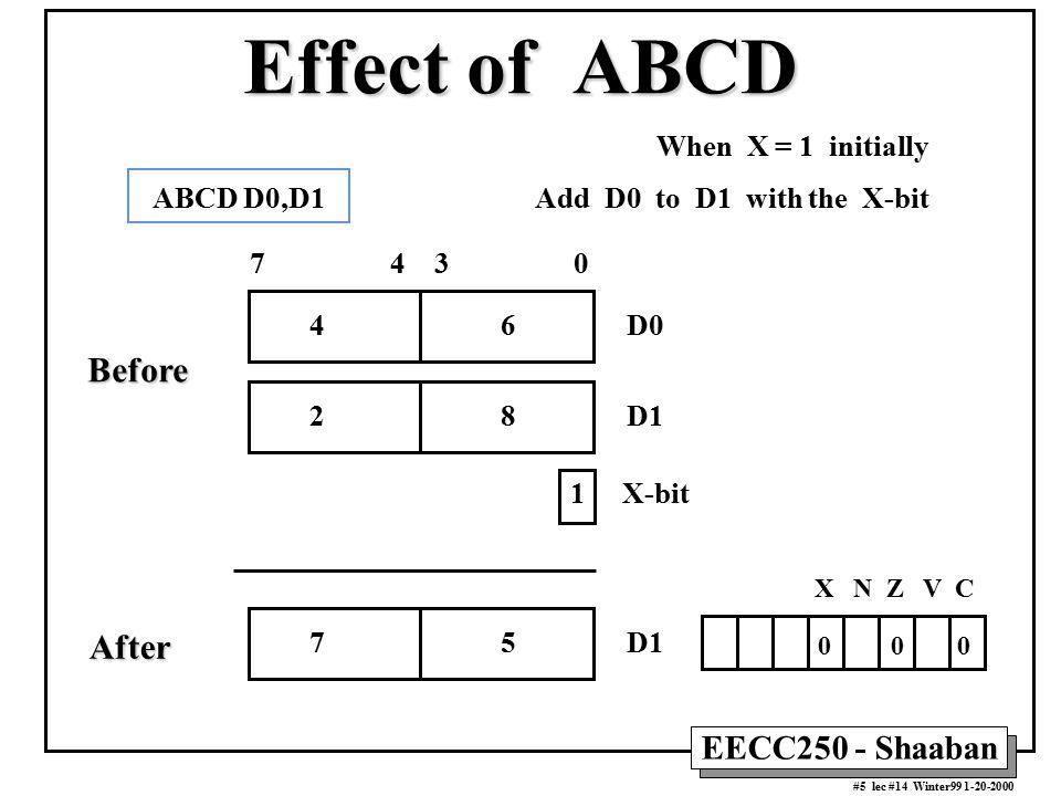 EECC250 - Shaaban #6 lec #14 Winter99 1-20-2000