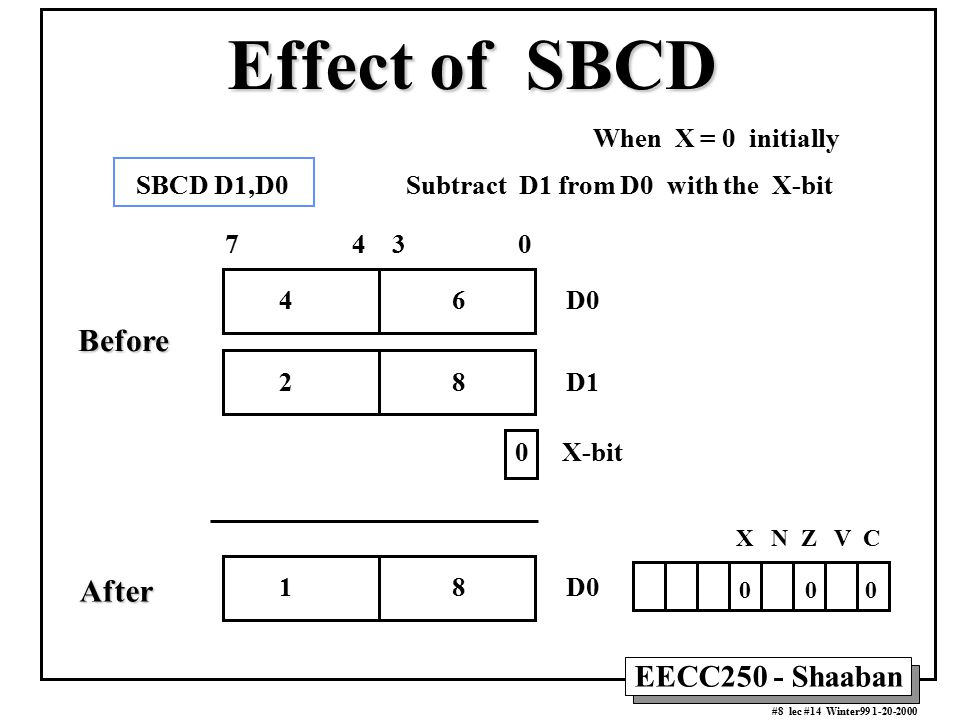 EECC250 - Shaaban #8 lec #14 Winter99 1-20-2000 Effect of SBCD When X = 0 initially X N Z V C 0 0 0 1 8 D0 7 4 3 0 4 6 D0 0 X-bit 2 8 D1 SBCD D1,D0 Subtract D1 from D0 with the X-bit Before After