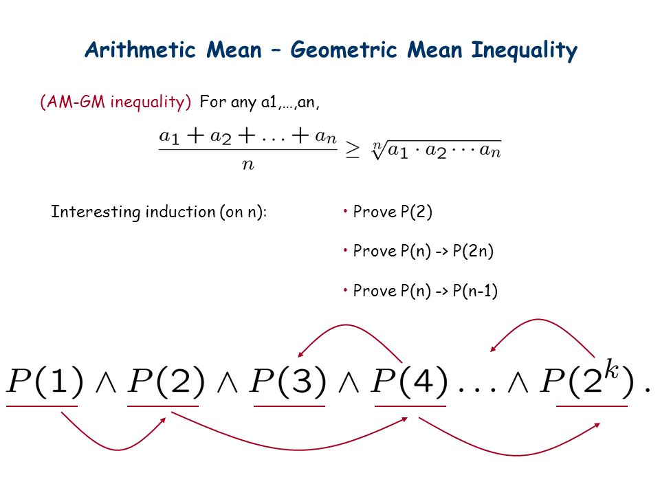 Arithmetic Mean – Geometric Mean Inequality (AM-GM inequality) For any a1,…,an, Interesting induction (on n): Prove P(2) Prove P(n) -> P(2n) Prove P(n