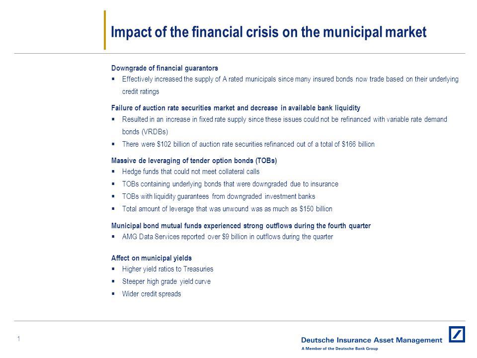 2 Municipal yield spreads: 10yr A – AAA February 28, 1999 - February 28, 2009 A decrease in municipal bond insurance has widened credit spreads Source: Thomson Financial, Deutsche Insurance Asset Management