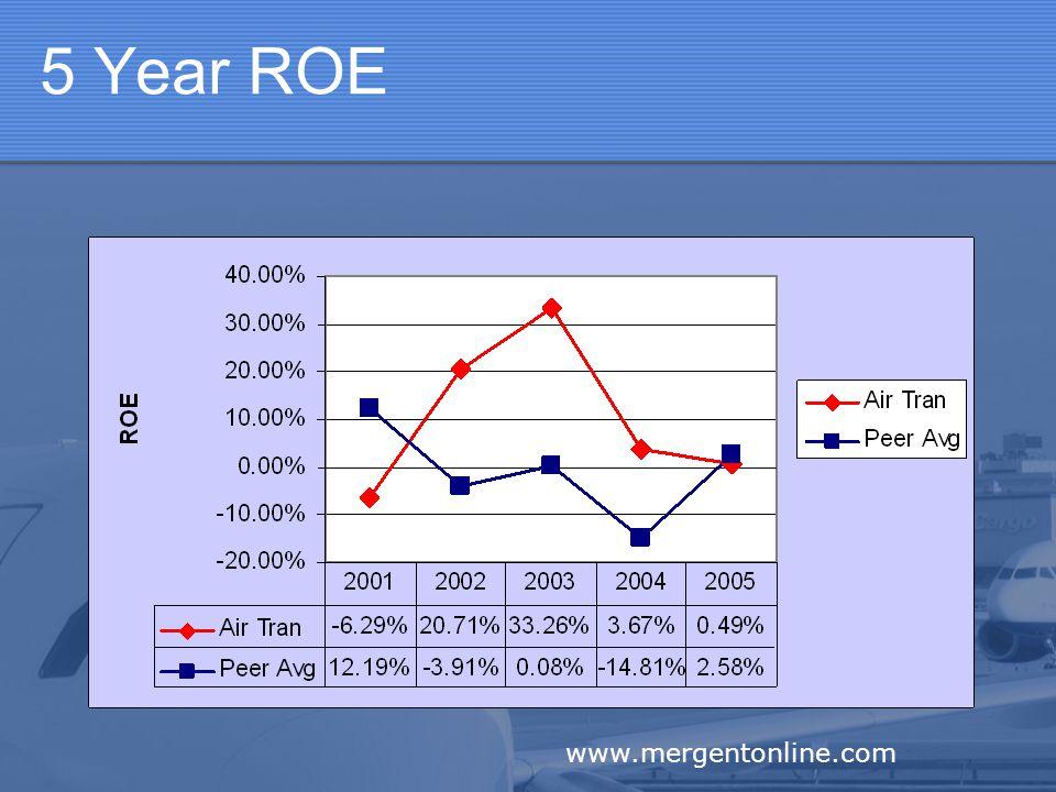 5 Year ROE www.mergentonline.com