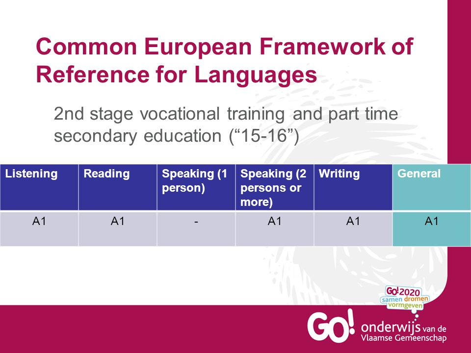 Common European Framework of Reference for Languages 2nd stage vocational training and part time secondary education ( 15-16 ) ListeningReadingSpeaking (1 person) Speaking (2 persons or more) WritingGeneral A1 -