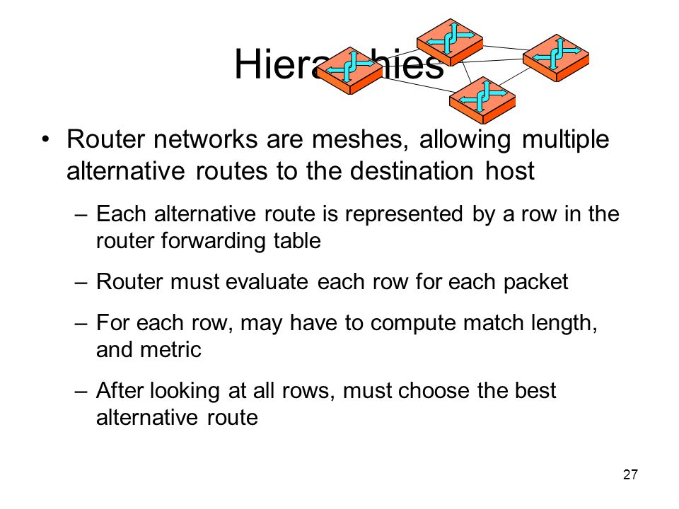 27 Hierarchies Router networks are meshes, allowing multiple alternative routes to the destination host –Each alternative route is represented by a row in the router forwarding table –Router must evaluate each row for each packet –For each row, may have to compute match length, and metric –After looking at all rows, must choose the best alternative route