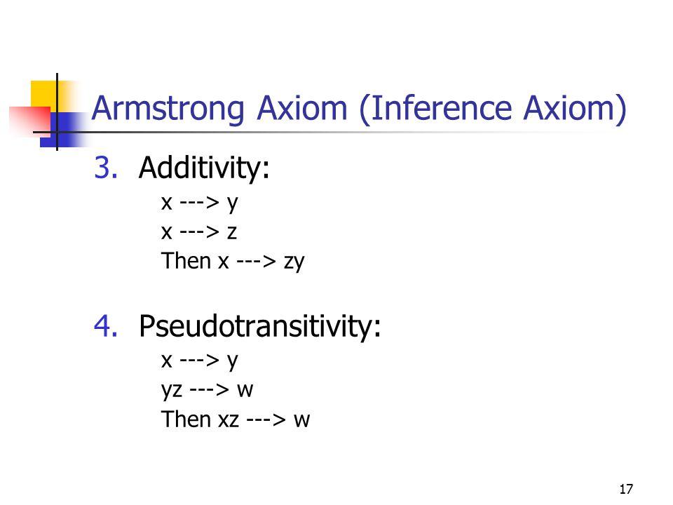 17 Armstrong Axiom (Inference Axiom) 3.Additivity: x ---> y x ---> z Then x ---> zy 4.Pseudotransitivity: x ---> y yz ---> w Then xz ---> w