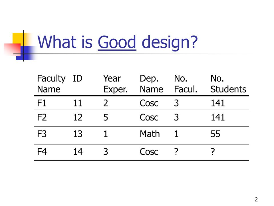 3 What is Good design.(Continued) Repeat of Info.
