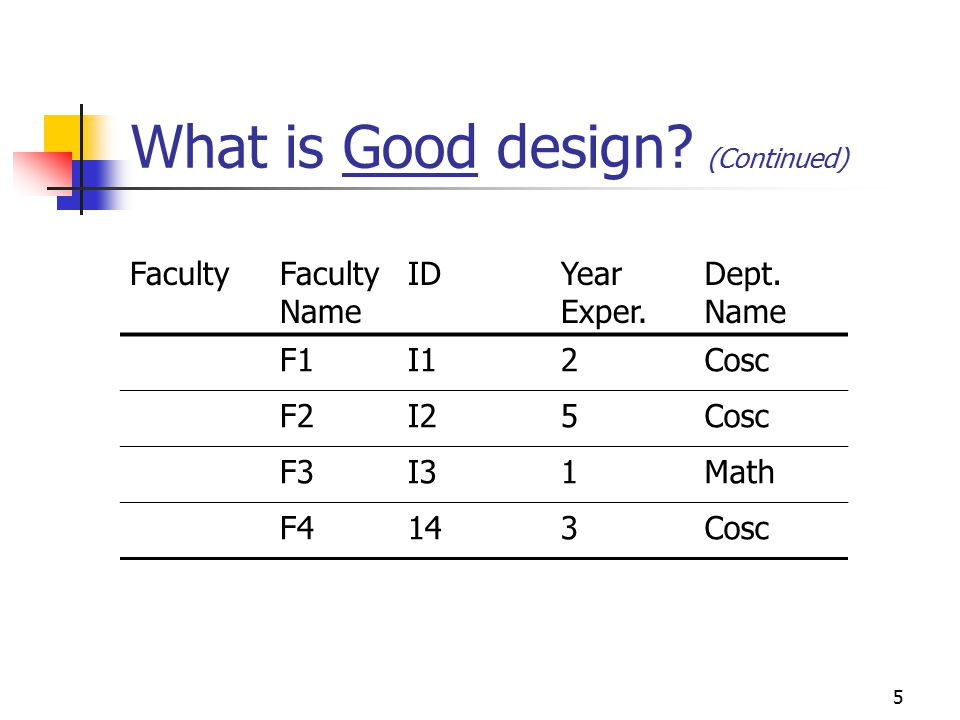 5 What is Good design. (Continued) FacultyFaculty Name IDYear Exper.