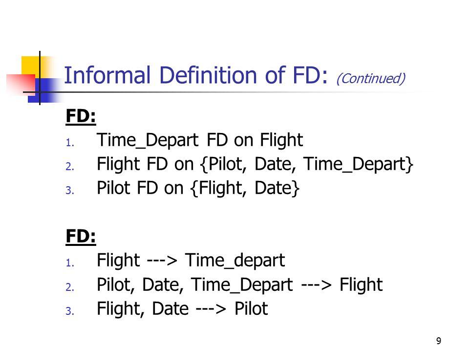 9 Informal Definition of FD: (Continued) FD: 1. Time_Depart FD on Flight 2. Flight FD on {Pilot, Date, Time_Depart} 3. Pilot FD on {Flight, Date} FD: