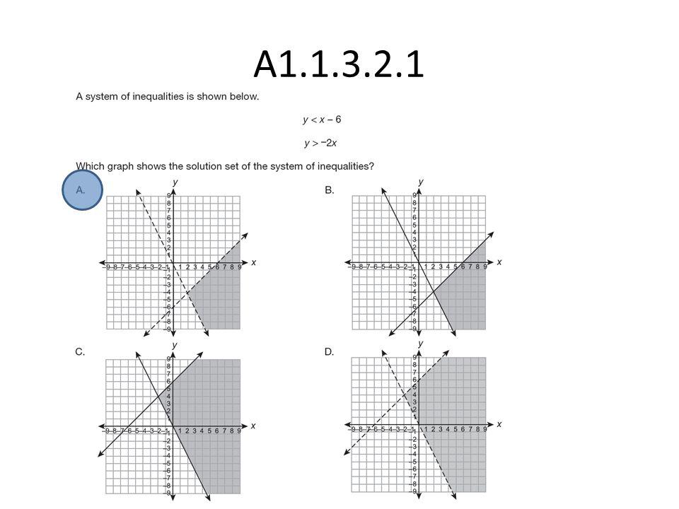 A1.1.3.2.1