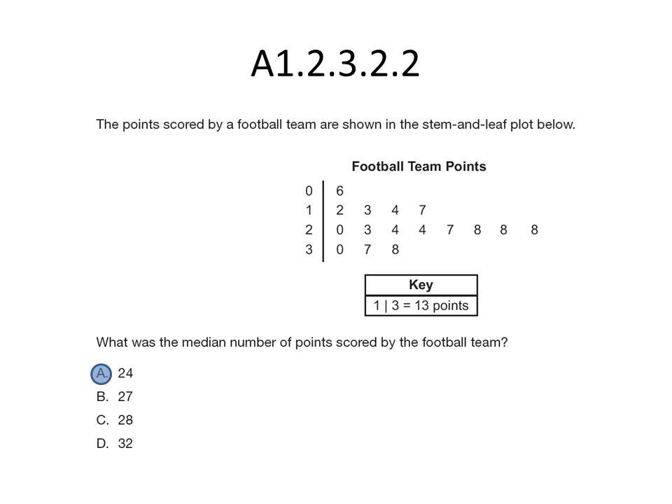 A1.2.3.2.2