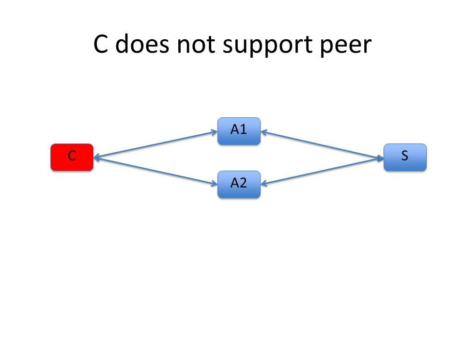 C does not support peer C C A1 S S A2