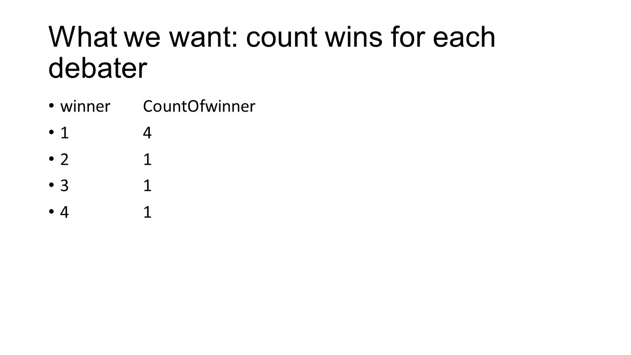 What we want: count wins for each debater winnerCountOfwinner 14 21 31 41
