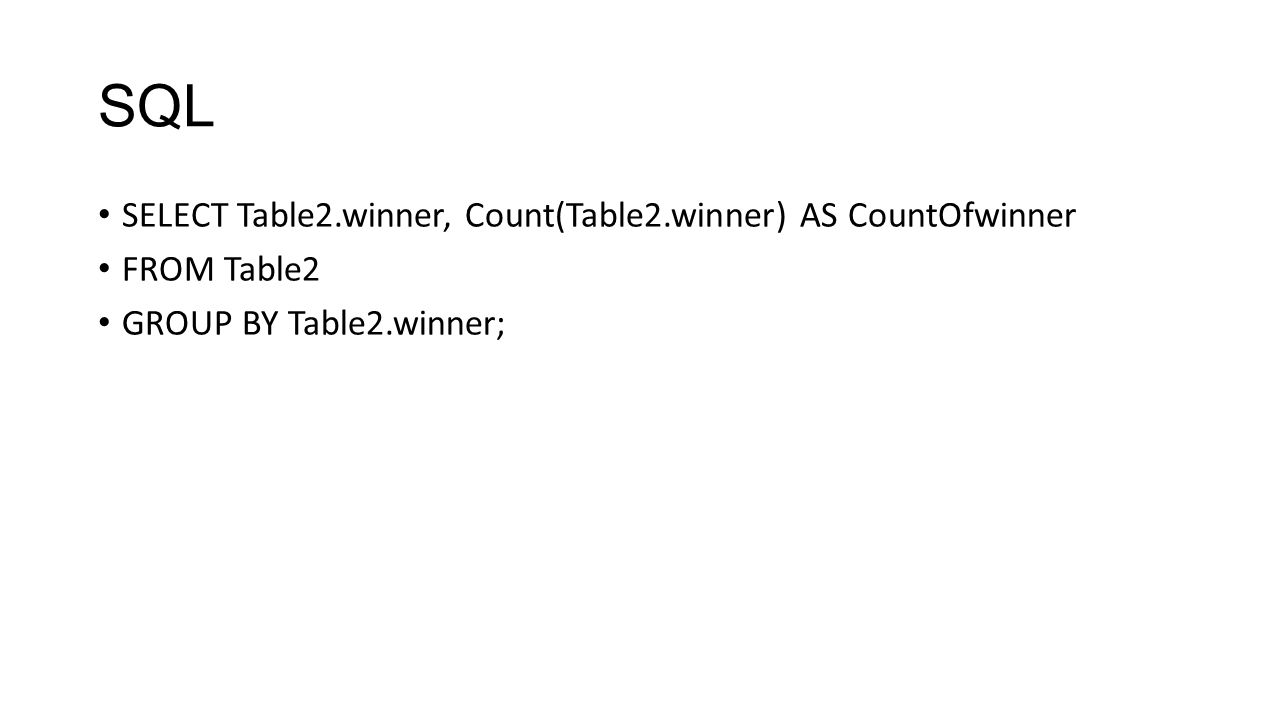 SQL SELECT Table2.winner, Count(Table2.winner) AS CountOfwinner FROM Table2 GROUP BY Table2.winner;