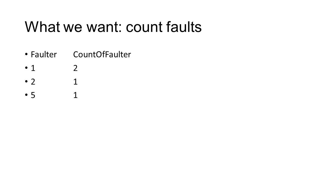 What we want: count faults FaulterCountOfFaulter 12 21 51