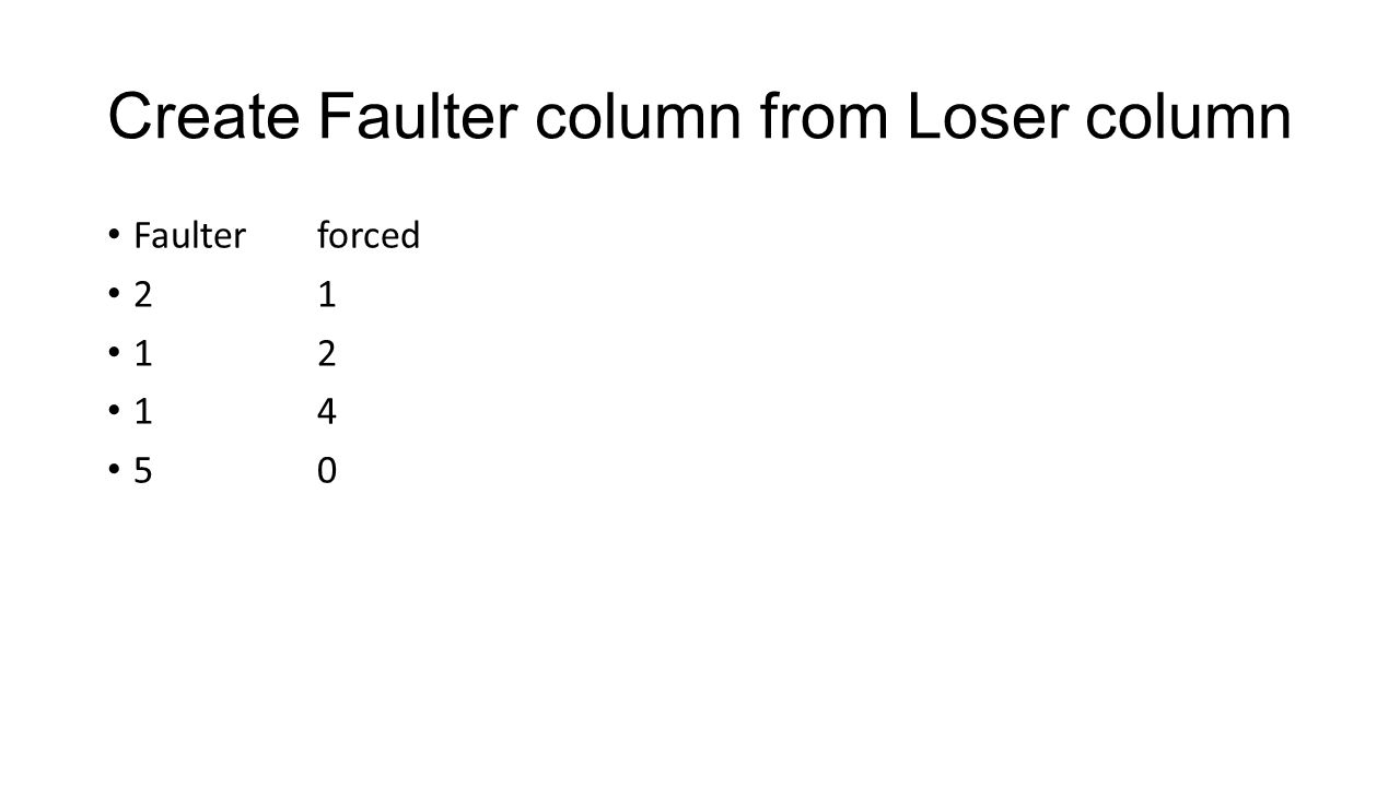 Create Faulter column from Loser column Faulterforced 21 12 14 50
