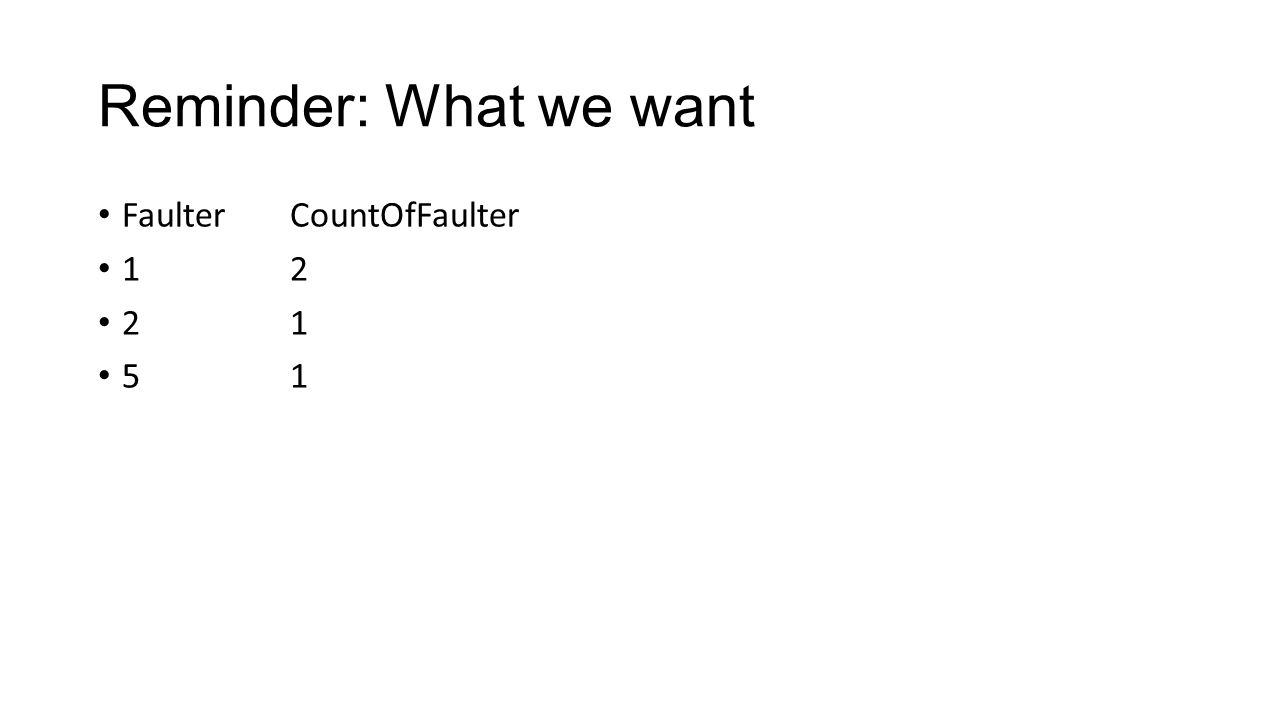 Reminder: What we want FaulterCountOfFaulter 12 21 51