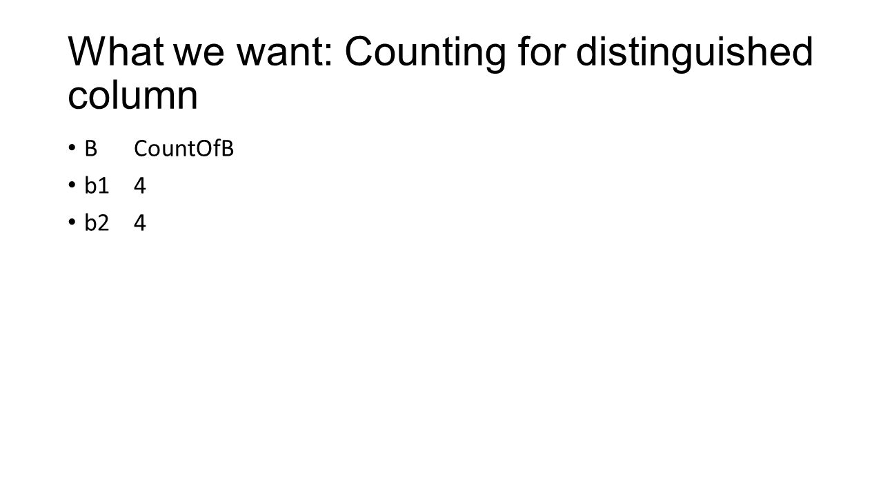 What we want: Counting for distinguished column BCountOfB b14 b24