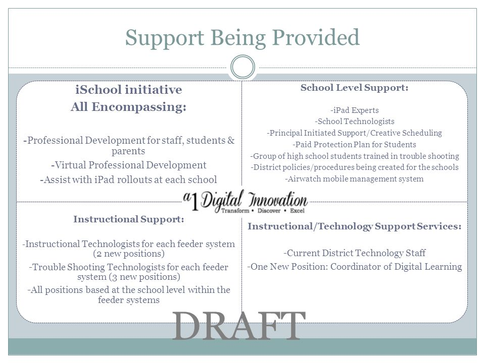 Support Being Provided iSchool initiative All Encompassing: -Professional Development for staff, students & parents -Virtual Professional Development -Assist with iPad rollouts at each school School Level Support: -iPad Experts -School Technologists -Principal Initiated Support/Creative Scheduling -Paid Protection Plan for Students -Group of high school students trained in trouble shooting -District policies/procedures being created for the schools -Airwatch mobile management system Instructional Support: - Instructional Technologists for each feeder system (2 new positions) -Trouble Shooting Technologists for each feeder system (3 new positions) -All positions based at the school level within the feeder systems Instructional/Technology Support Services: -Current District Technology Staff -One New Position: Coordinator of Digital Learning DRAFT