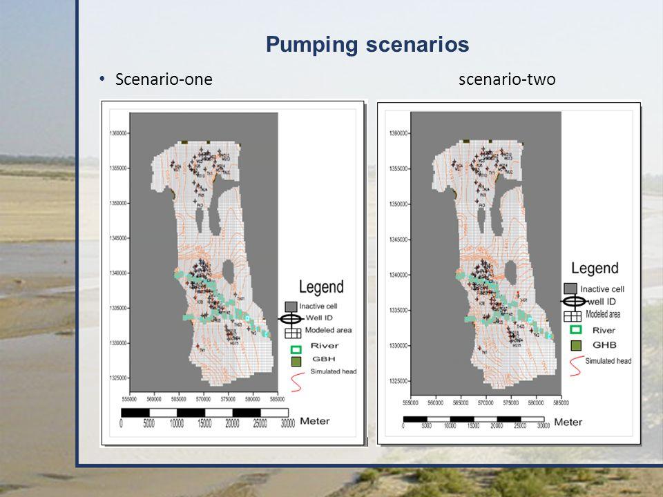 Pumping scenarios Scenario-one scenario-two