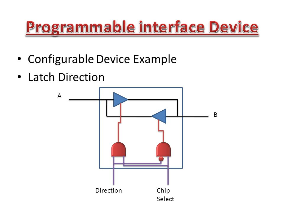 Configurable Device Example Latch Direction A B DirectionChip Select