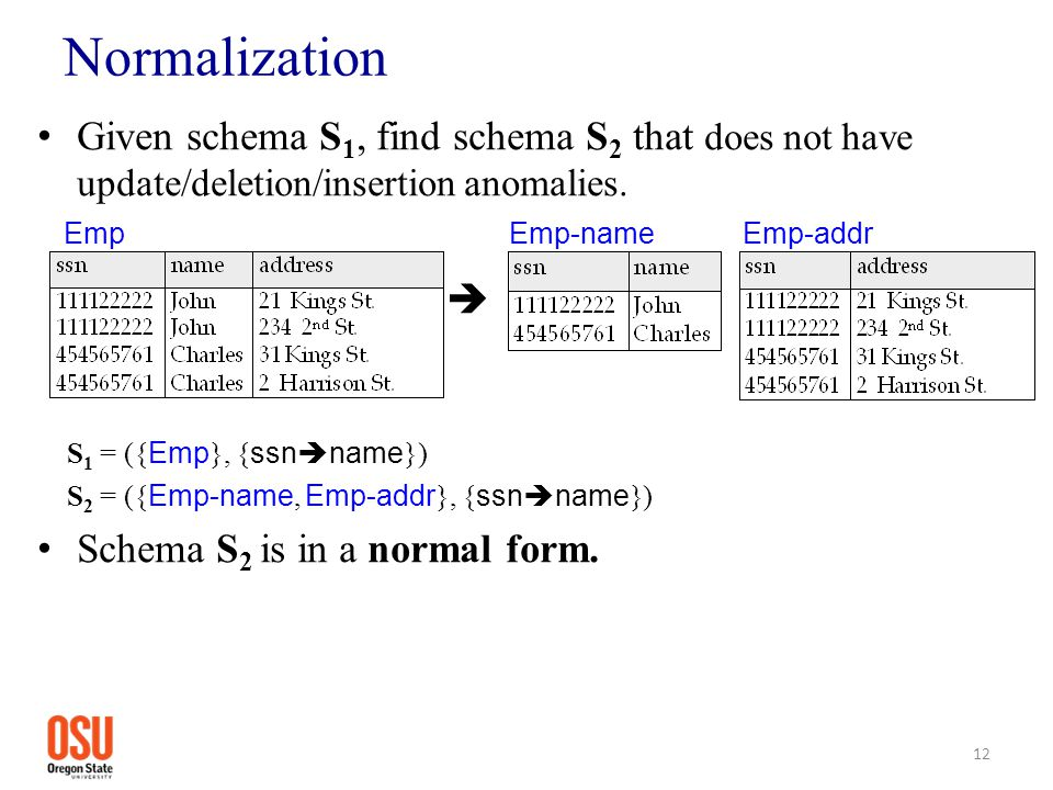 Normalization Given schema S 1, find schema S 2 that does not have update/deletion/insertion anomalies.  S 1 = ({ Emp }, { ssn  name }) S 2 = ({ Emp
