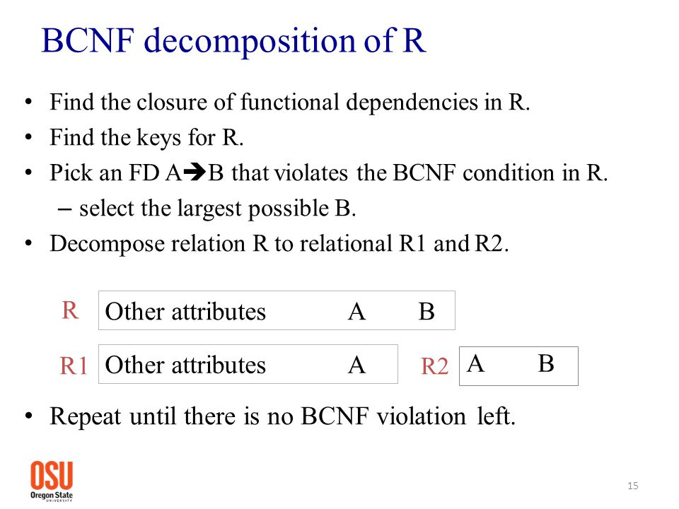 BCNF decomposition of R Find the closure of functional dependencies in R. Find the keys for R. Pick an FD A  B that violates the BCNF condition in R.