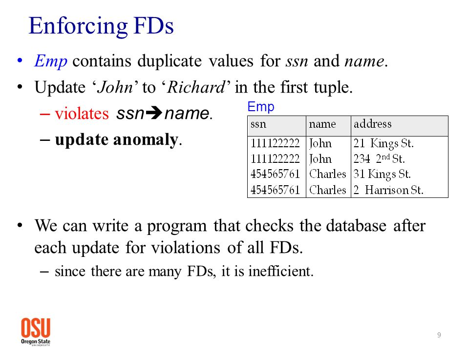 Enforcing FDs Emp contains duplicate values for ssn and name. Update 'John' to 'Richard' in the first tuple. – violates ssn  name. – update anomaly.