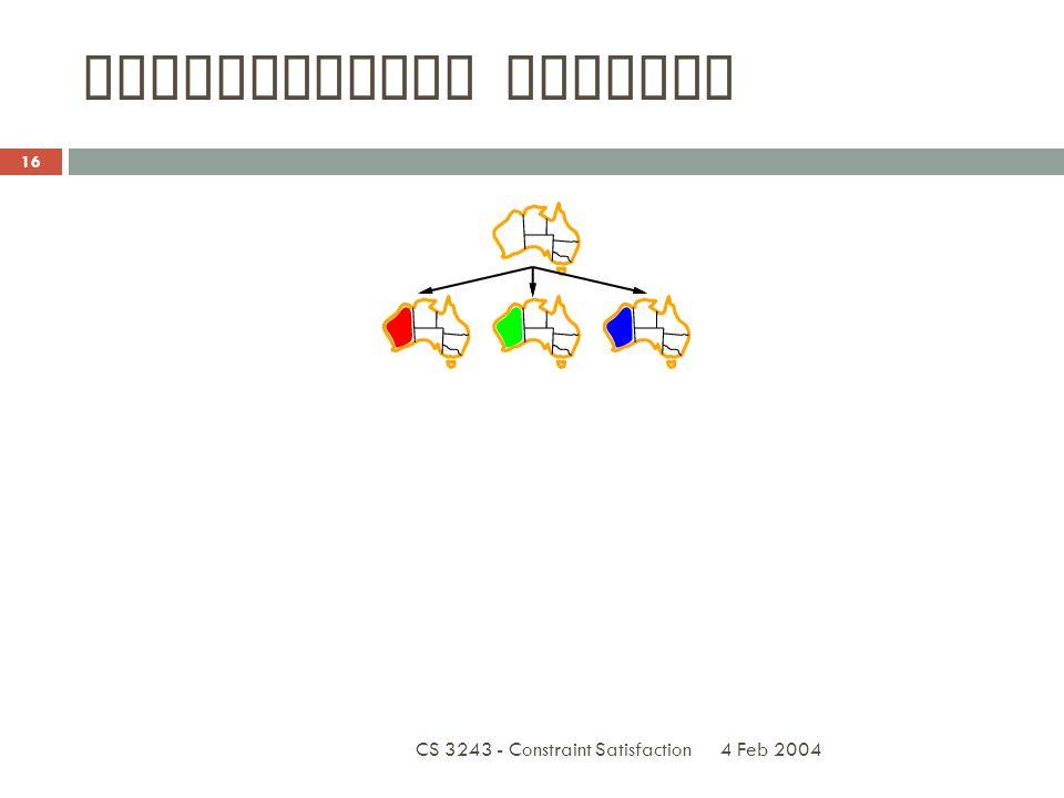 4 Feb 2004 CS 3243 - Constraint Satisfaction 16 Backtracking example