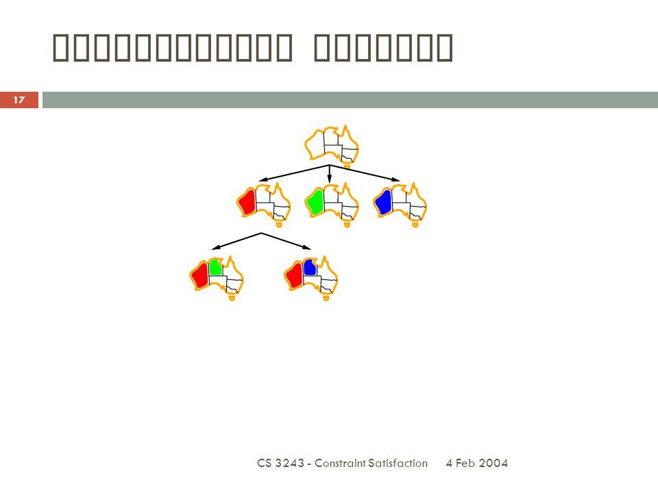 4 Feb 2004 CS 3243 - Constraint Satisfaction 17 Backtracking example