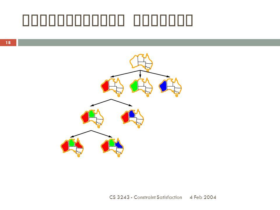 4 Feb 2004 CS 3243 - Constraint Satisfaction 18 Backtracking example