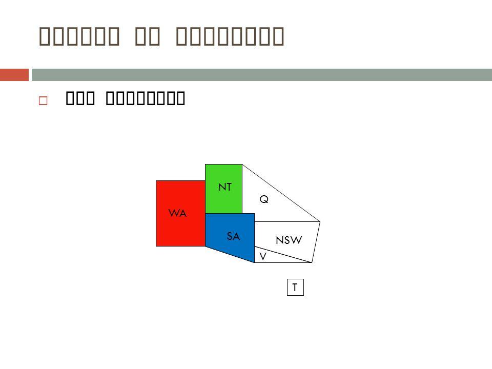 Choice of Variable  Map coloring WA NT SA Q NSW V T WA NTSA