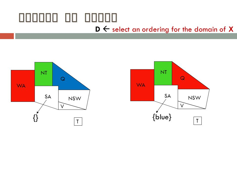 {} Choice of Value WA NT SA Q NSW V T WA NT D  select an ordering for the domain of X {blue} WA NT SA Q NSW V T WA NT