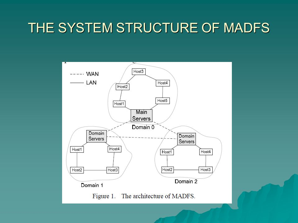 THE SYSTEM STRUCTURE OF MADFS