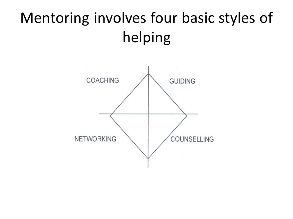 Mentoring involves four basic styles of helping