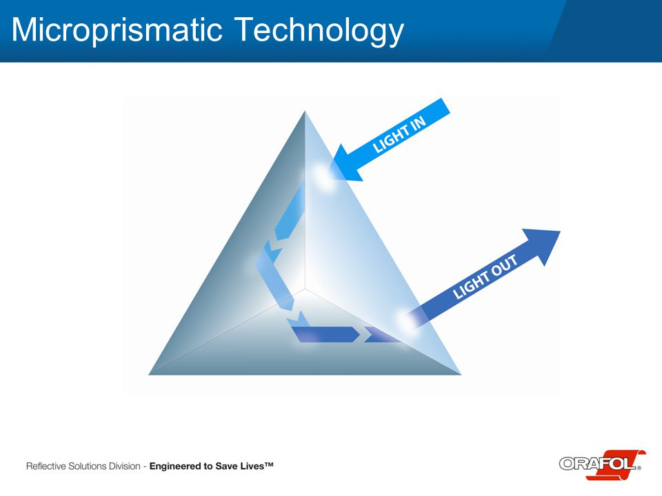 Microprismatic Technology