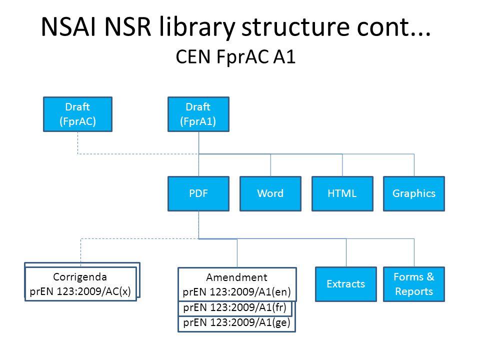 prEN 123:2009/AC(x) Standard prEN 123:2009/A1(ge) Standard prEN 123:2009/A1(fr) NSAI NSR library structure cont...
