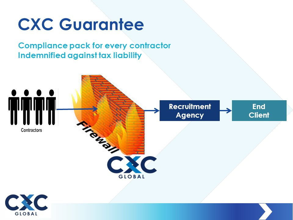 CXC Guarantee Compliance pack for every contractor Indemnified against tax liability Recruitment Agency End Client