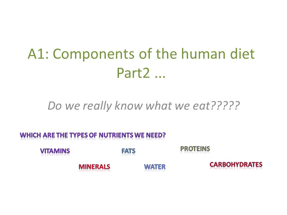 A1: Components of the human diet Part2... Do we really know what we eat?????