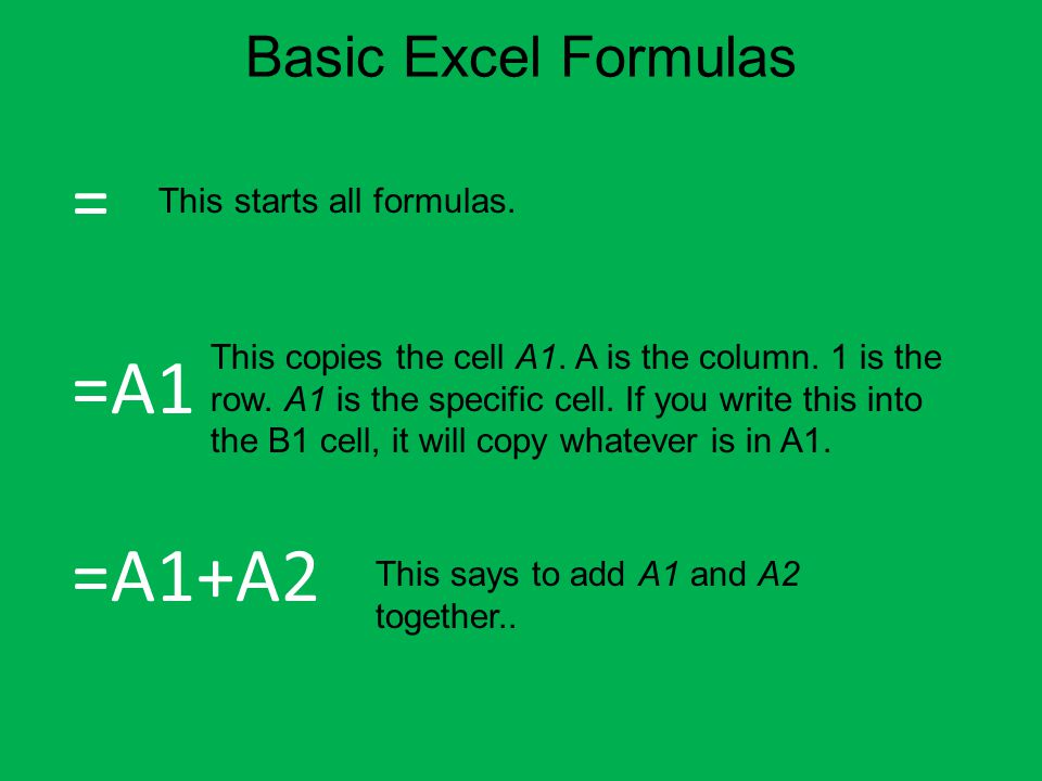 Basic Excel Formulas = =A1 =A1+A2 This starts all formulas.